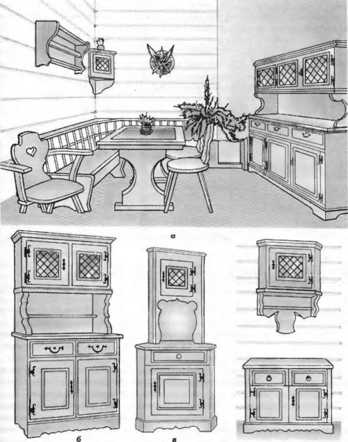 Проекты мебели своими руками