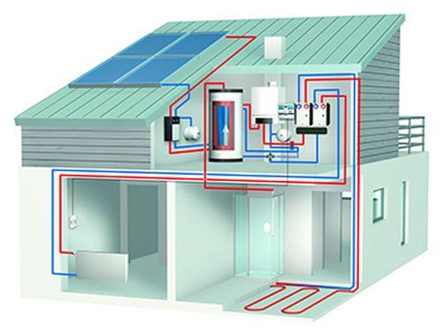 Система отопления в доме
