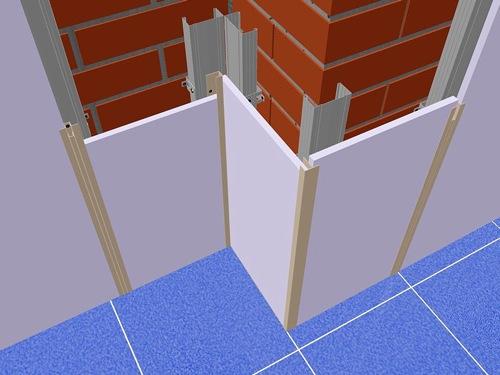 Гипсокартон для обшивки стен